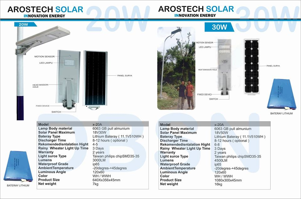pju solar cell all-in-one