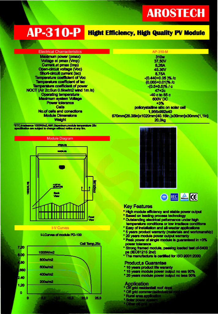panel surya 330wp polycristalin